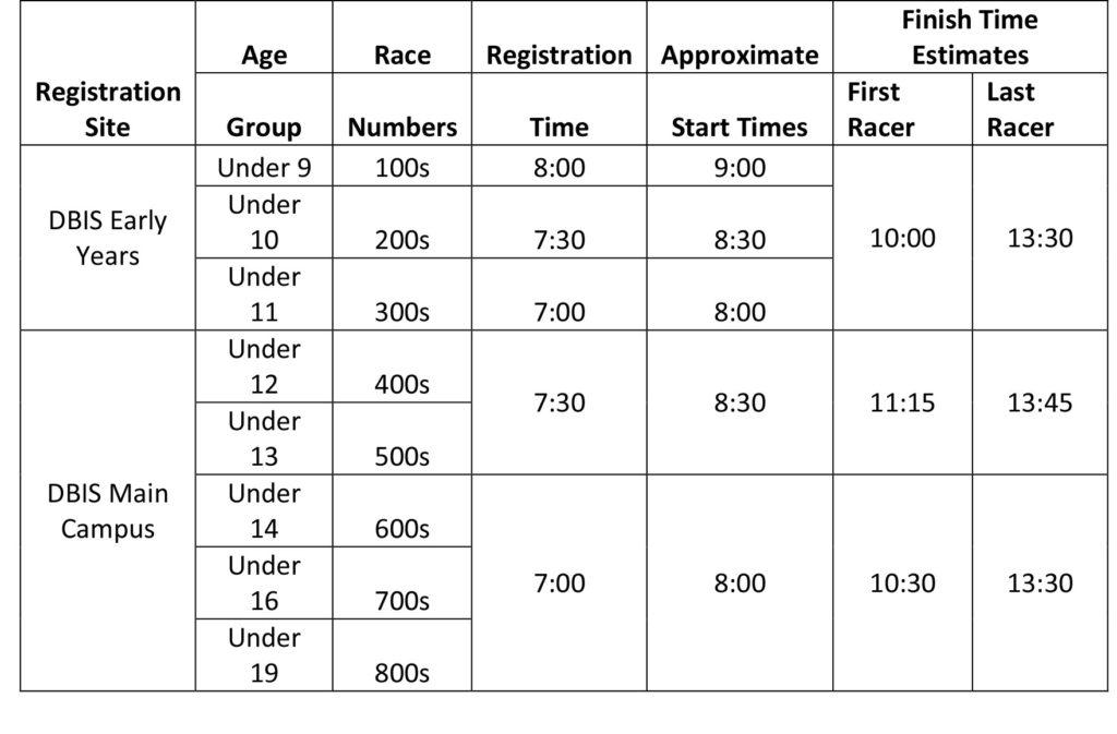 registration-times